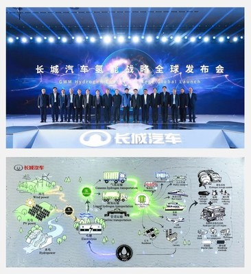 GWM's building of hydrogen industry ecology boosts new energy revolution